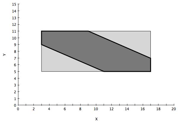 Joint Affine Form Range